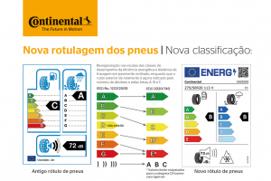 01 - Novos-Pneus-Continental-com-nova-rotulagem-1