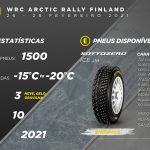 02 - Pneus-Pirelli-enfrentam-condicoes-adversas-no-Rali-da-Finlandia