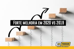 02 - Tiresur-fecha-ano-de-2020-com-EBITDA-de-65-milhões-de-euros