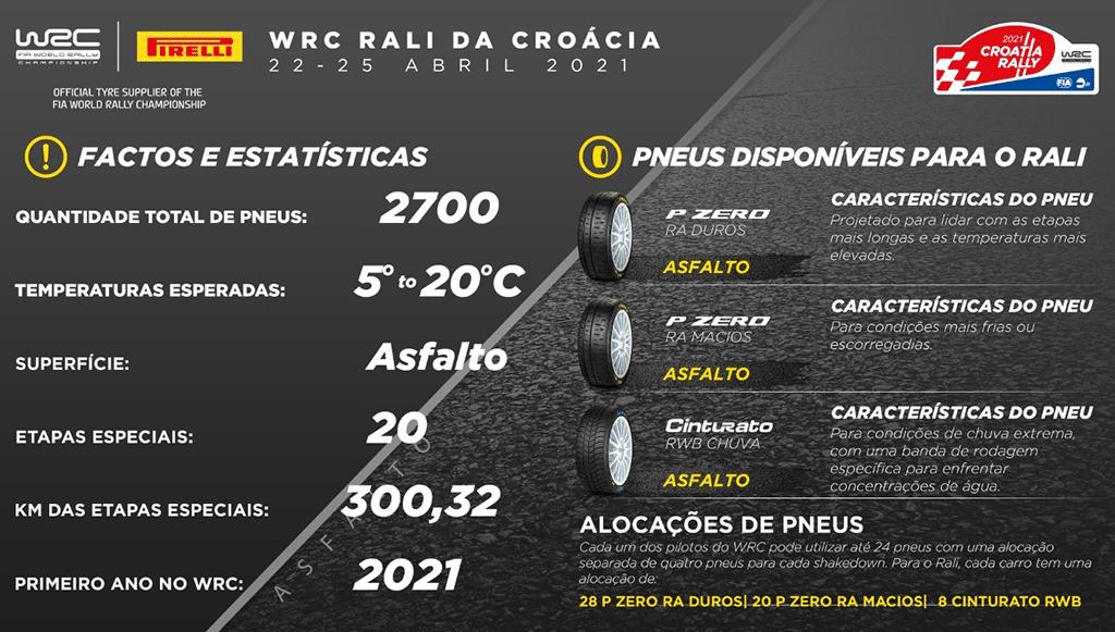 04 - Pneus-P-Zero-da-Pirelli-desfilam-na-Croacia