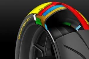 02 - Dunlop-lanca-para-o-mercado-novo-pneu-traseiro-160-60Z-R17