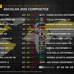 02 - Pirelli-continua