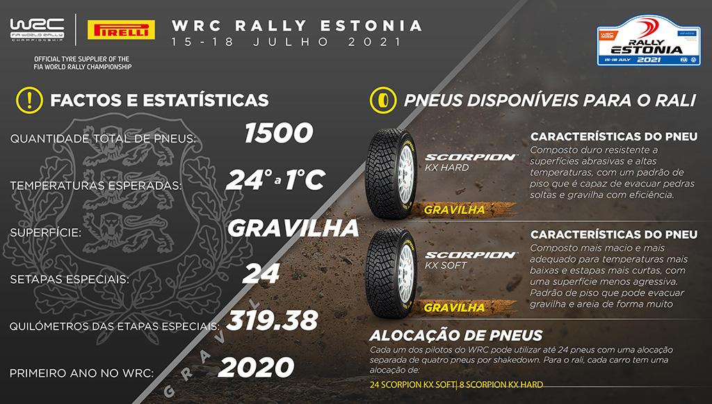 07 - Pneus-Pirelli-chegam-ao-WRC-da-Estonia