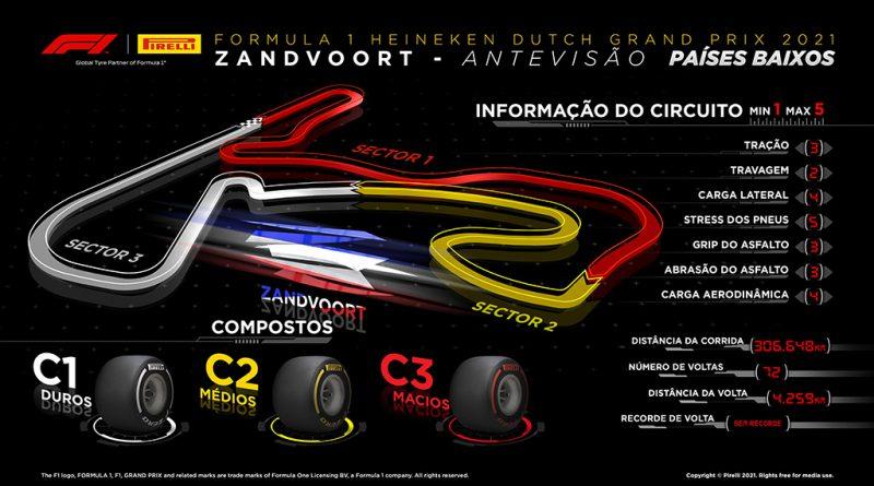 09 - Formula-1-prepara-1
