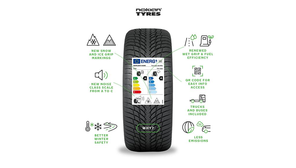 09 - Nokian-Tyres-desenvolve-etiquetagem-de-acordo-com-a-UE